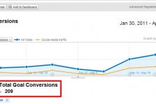 google-analytics-social-media-segments-7a